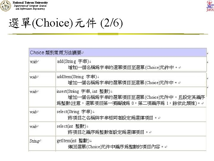 National Taiwan University Department of Computer Science and Information Engineering 選單(Choice)元件 (2/6)