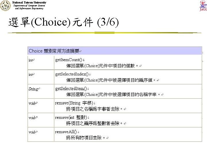 National Taiwan University Department of Computer Science and Information Engineering 選單(Choice)元件 (3/6)