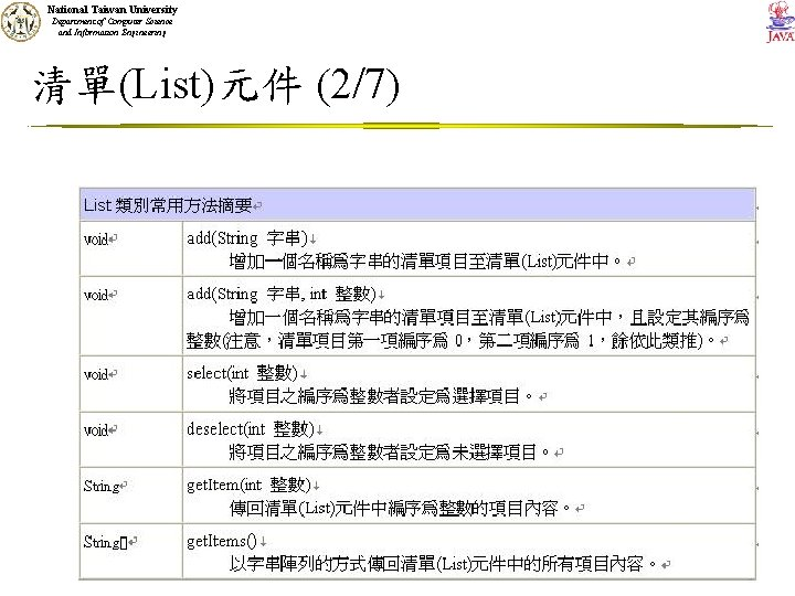 National Taiwan University Department of Computer Science and Information Engineering 清單(List)元件 (2/7)