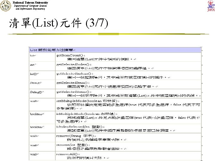 National Taiwan University Department of Computer Science and Information Engineering 清單(List)元件 (3/7)