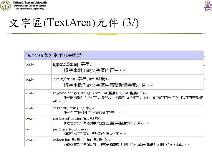 National Taiwan University Department of Computer Science and Information Engineering 文字區(Text. Area)元件 (3/)
