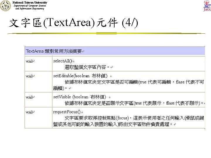 National Taiwan University Department of Computer Science and Information Engineering 文字區(Text. Area)元件 (4/)