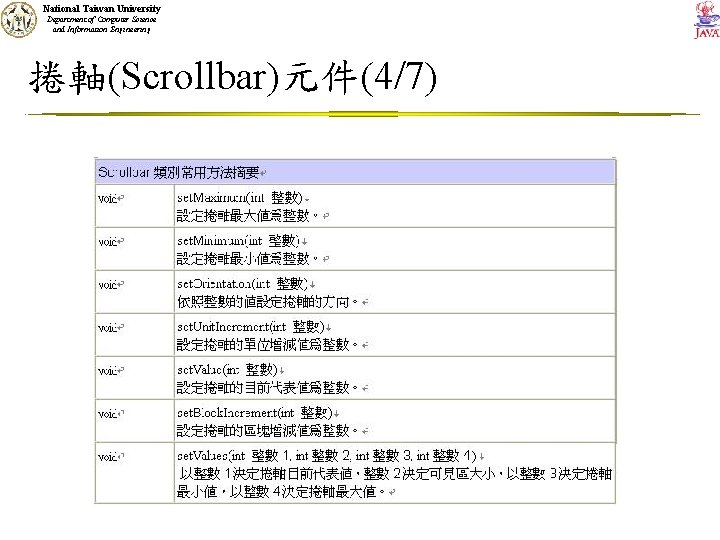 National Taiwan University Department of Computer Science and Information Engineering 捲軸(Scrollbar)元件(4/7)