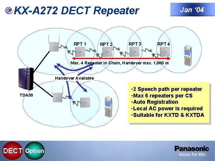 KX-A 272 DECT Repeater RPT 1 RPT 2 RPT 3 Jan ' 04 RPT