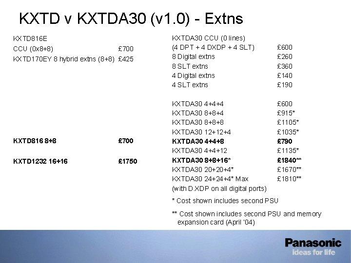 KXTD v KXTDA 30 (v 1. 0) - Extns KXTD 816 E CCU (0