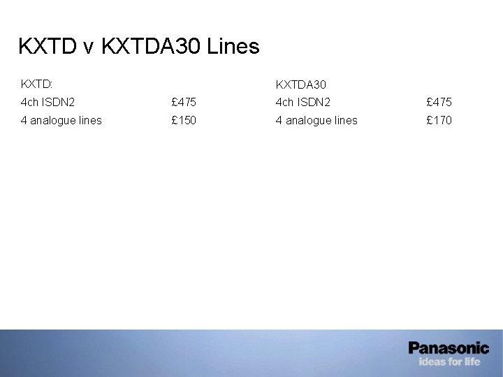 KXTD v KXTDA 30 Lines KXTD: KXTDA 30 4 ch ISDN 2 £ 475