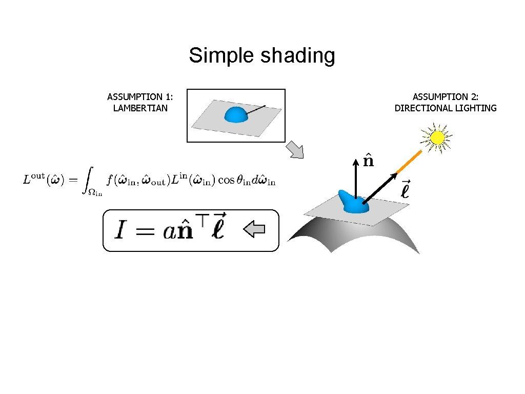 Simple shading ASSUMPTION 1: LAMBERTIAN ASSUMPTION 2: DIRECTIONAL LIGHTING