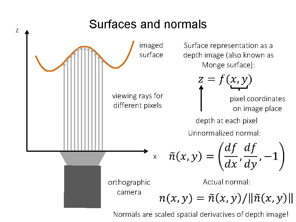 z Surfaces and normals imaged surface Surface representation as a depth image (also known