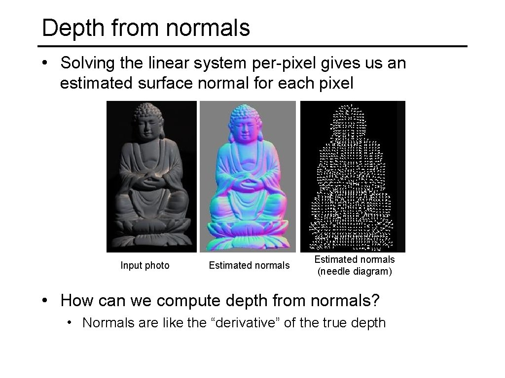 Depth from normals • Solving the linear system per-pixel gives us an estimated surface
