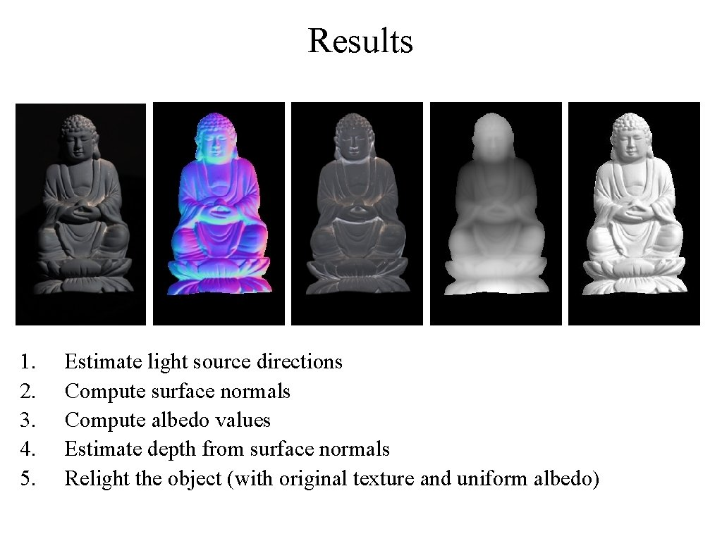 Results 1. 2. 3. 4. 5. Estimate light source directions Compute surface normals Compute