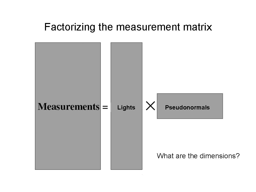 Factorizing the measurement matrix Lights Pseudonormals What are the dimensions?