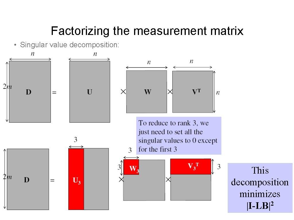 Factorizing the measurement matrix • Singular value decomposition: This decomposition minimizes  I-LB 2