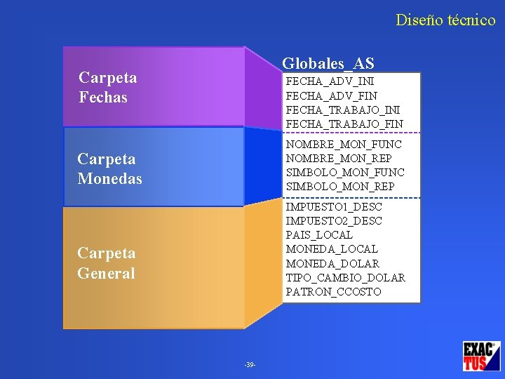 Diseño técnico Globales_AS Carpeta Fechas FECHA_ADV_INI FECHA_ADV_FIN FECHA_TRABAJO_INI FECHA_TRABAJO_FIN NOMBRE_MON_FUNC NOMBRE_MON_REP SIMBOLO_MON_FUNC SIMBOLO_MON_REP Carpeta