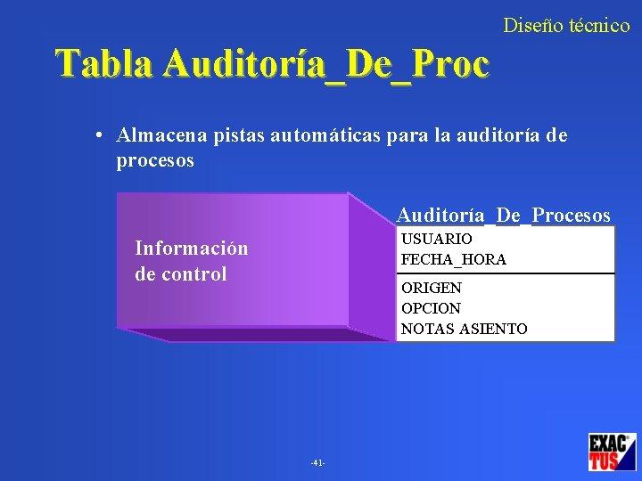 Diseño técnico Tabla Auditoría_De_Proc • Almacena pistas automáticas para la auditoría de procesos Auditoría_De_Procesos