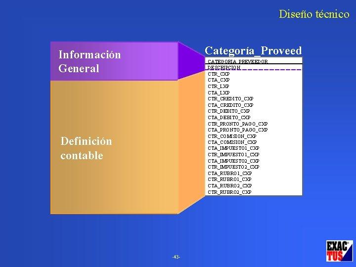 Diseño técnico Categoría_Proveed Información General CATEGORIA_PREVEEDOR DESCRIPCION CTR_CXP CTA_CXP CTR_LXP CTA_LXP CTR_CREDITO_CXP CTA_CREDITO_CXP CTR_DEBITO_CXP