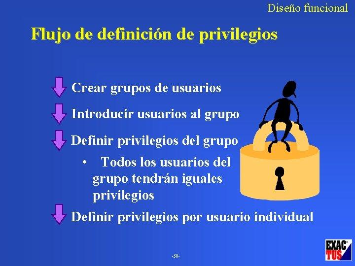 Diseño funcional Flujo de definición de privilegios Crear grupos de usuarios Introducir usuarios al