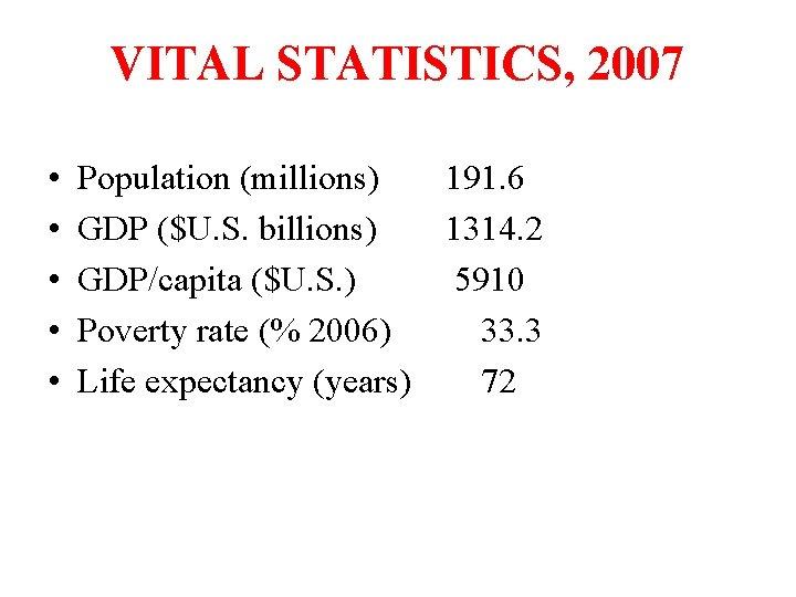 VITAL STATISTICS, 2007 • • • Population (millions) 191. 6 GDP ($U. S. billions)