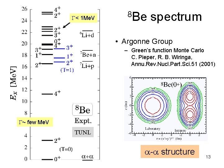 G< 1 Me. V 8 Be spectrum • Argonne Group – Green's function Monte