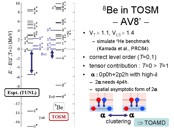 8 Be in TOSM AV 8' • VT 1. 1, VLS 1. 4 –