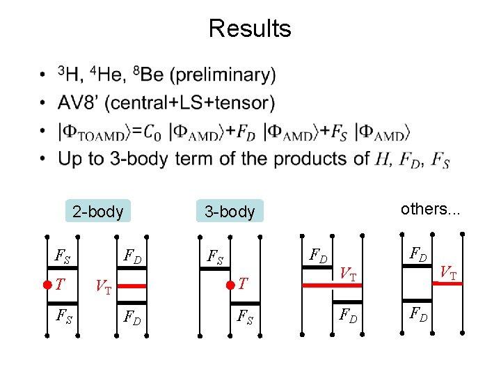 Results • 2 -body FS T FS FD FD FS T VT FD others.