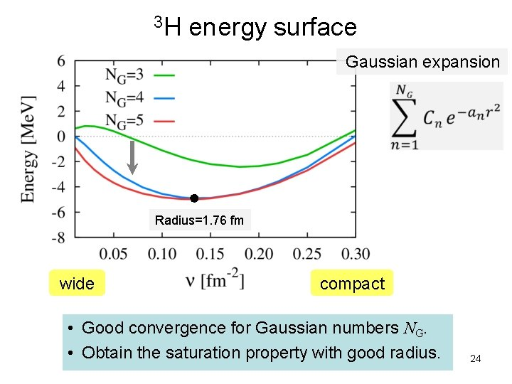 3 H energy surface Gaussian expansion Radius=1. 76 fm wide compact • Good convergence