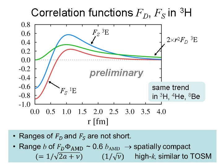 Correlation functions FD, FS in 3 H FS 3 E 2 r 2 FD