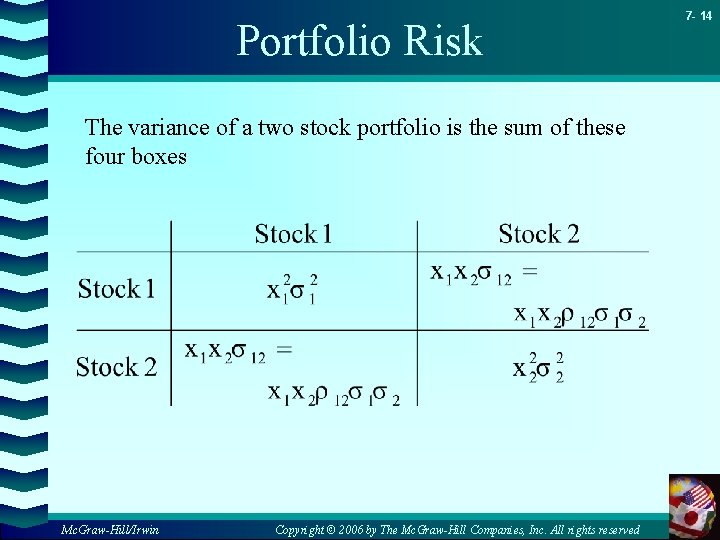 Portfolio Risk The variance of a two stock portfolio is the sum of these