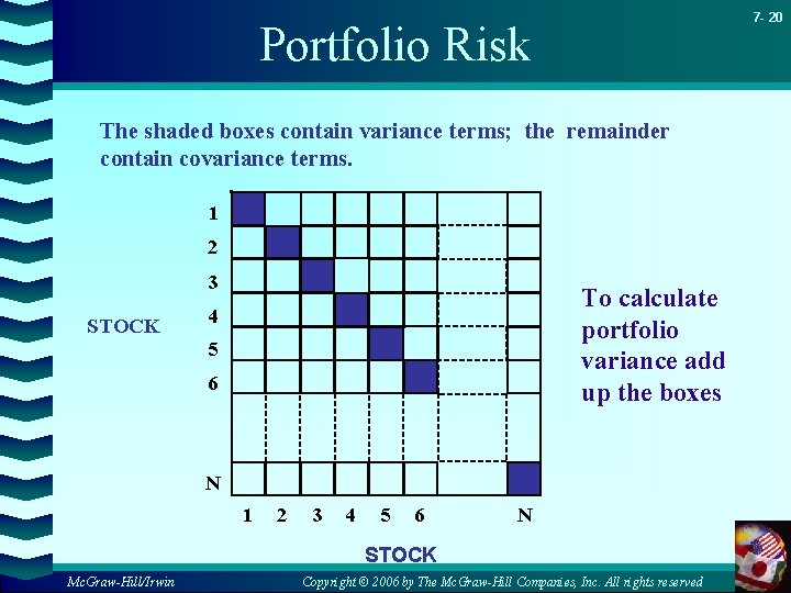 7 - 20 Portfolio Risk The shaded boxes contain variance terms; the remainder contain