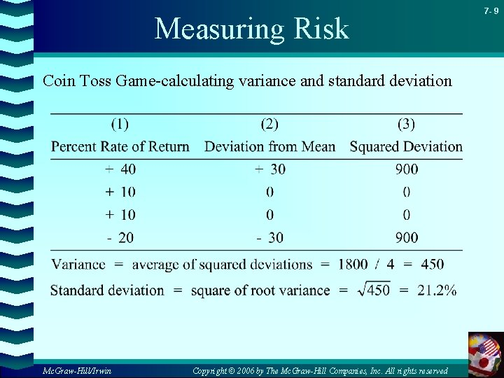 Measuring Risk Coin Toss Game-calculating variance and standard deviation Mc. Graw-Hill/Irwin Copyright © 2006