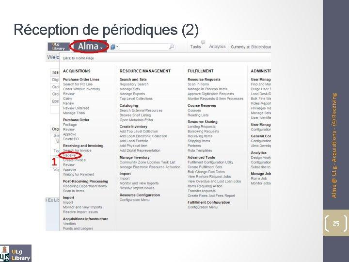 1 Alma @ ULg - Acquisitions - (4) Receiving Réception de périodiques (2) 25