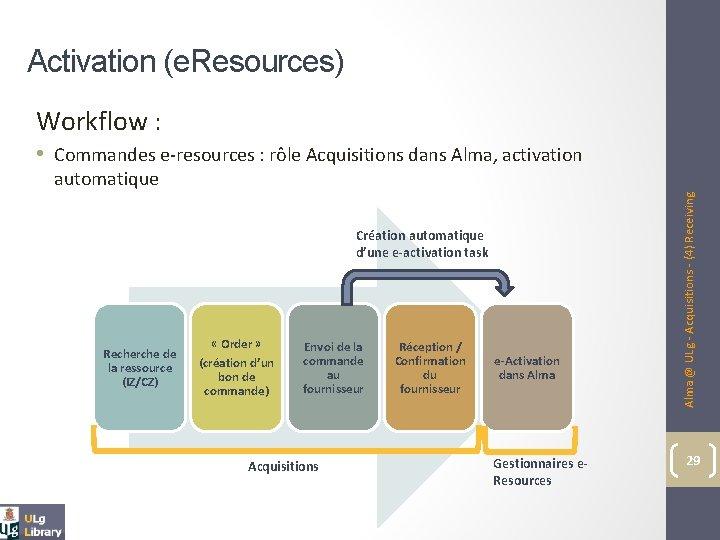 Activation (e. Resources) Workflow : • Commandes e-resources : rôle Acquisitions dans Alma, activation