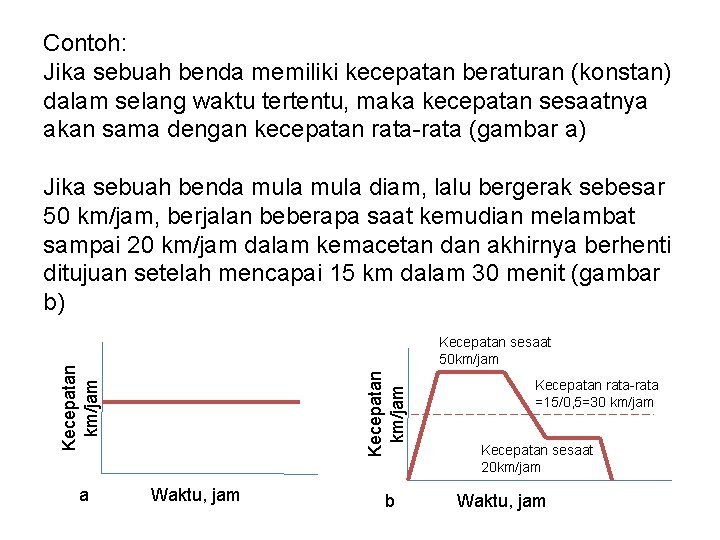 Contoh: Jika sebuah benda memiliki kecepatan beraturan (konstan) dalam selang waktu tertentu, maka kecepatan