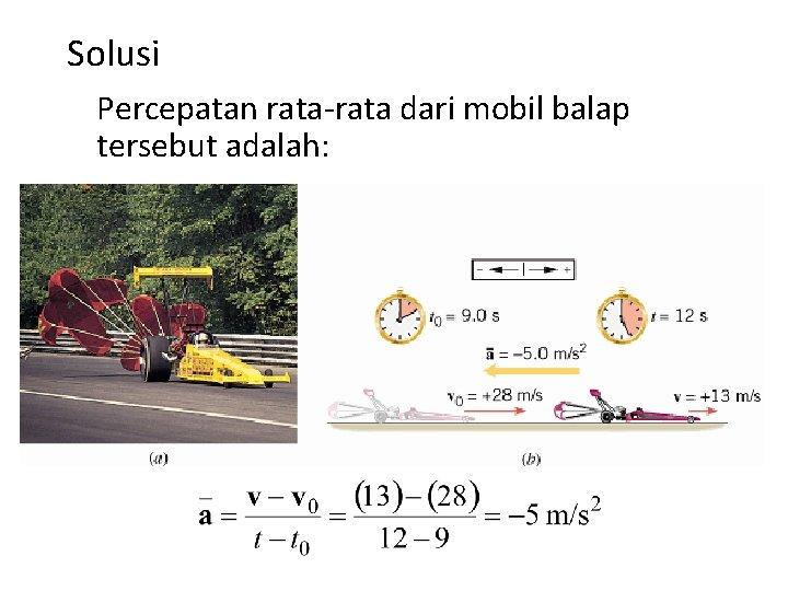 Solusi Percepatan rata-rata dari mobil balap tersebut adalah:
