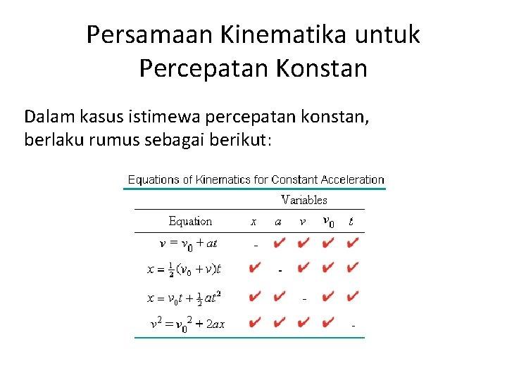 Persamaan Kinematika untuk Percepatan Konstan Dalam kasus istimewa percepatan konstan, berlaku rumus sebagai berikut: