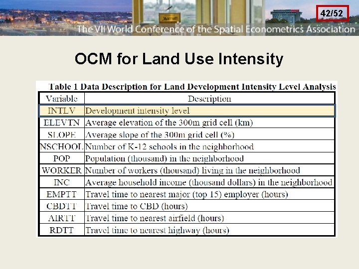 42/52 OCM for Land Use Intensity