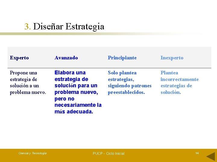 3. Diseñar Estrategia Experto Avanzado Principiante Inexperto Propone una estrategia de solución a un