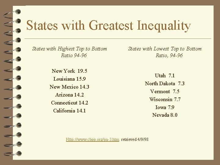 States with Greatest Inequality States with Highest Top to Bottom Ratio 94 -96 New