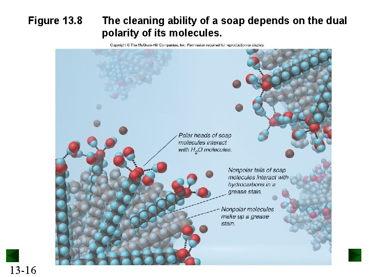 Figure 13. 8 13 -16 The cleaning ability of a soap depends on the