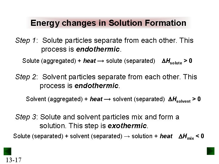 Energy changes in Solution Formation Step 1: Solute particles separate from each other. This