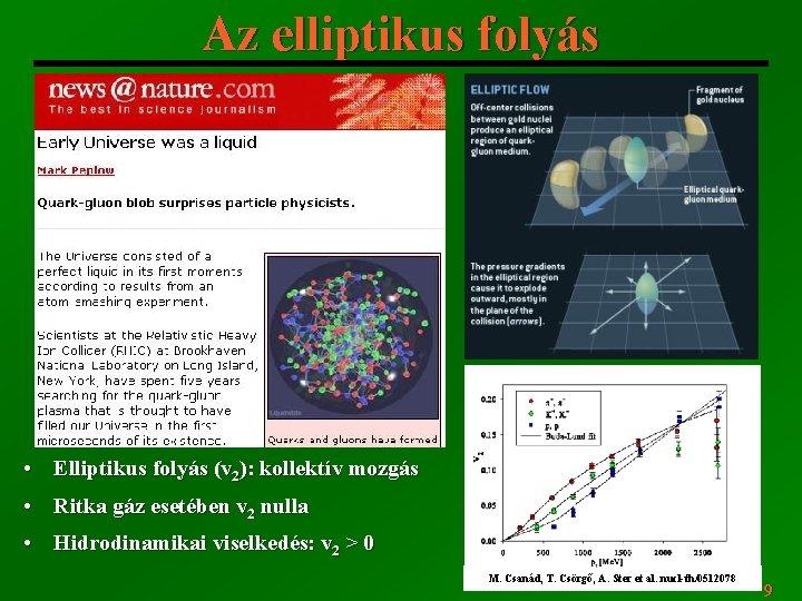 Az elliptikus folyás • Elliptikus folyás (v 2): kollektív mozgás • Ritka gáz esetében
