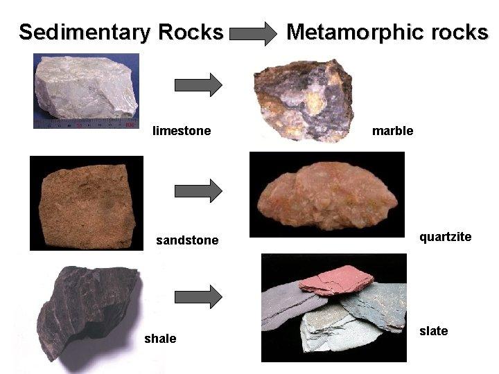 Sedimentary Rocks Metamorphic rocks Rocks limestone sandstone shale marble quartzite slate