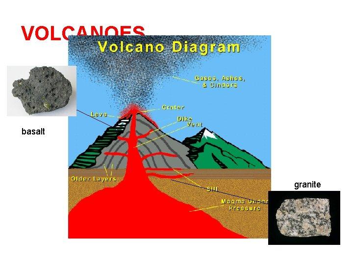 VOLCANOES basalt granite