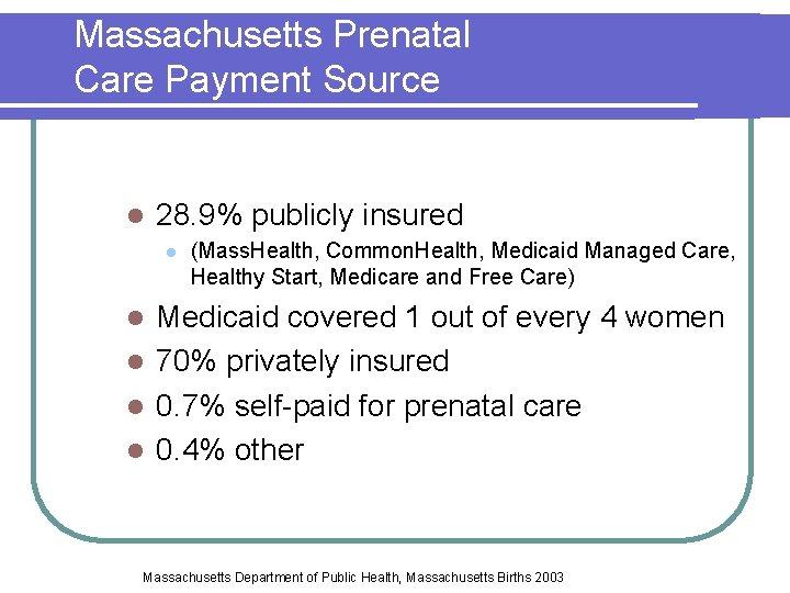 Massachusetts Prenatal Care Payment Source l 28. 9% publicly insured l (Mass. Health, Common.
