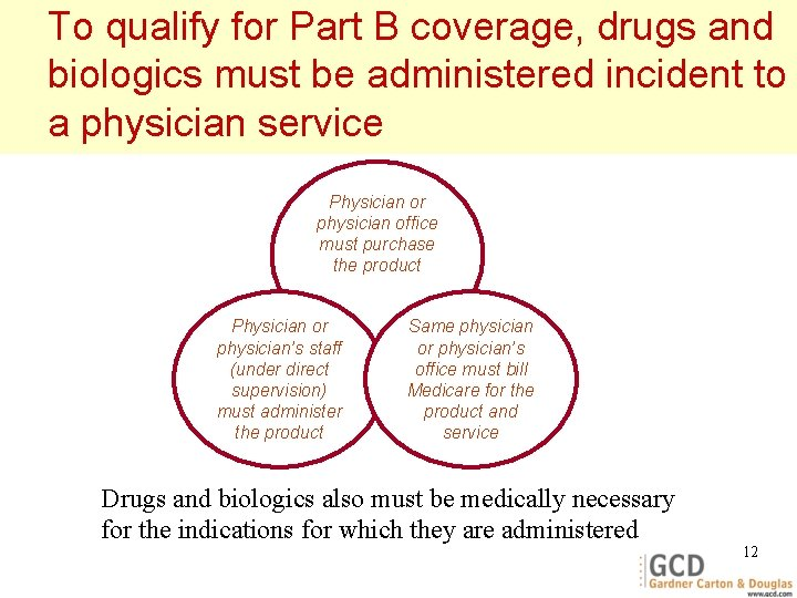 To qualify for Part B coverage, drugs and biologics must be administered incident to