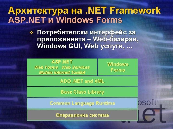 Архитектура на. NET Framework ASP. NET и Windows Forms v Потребителски интерфейс за приложенията
