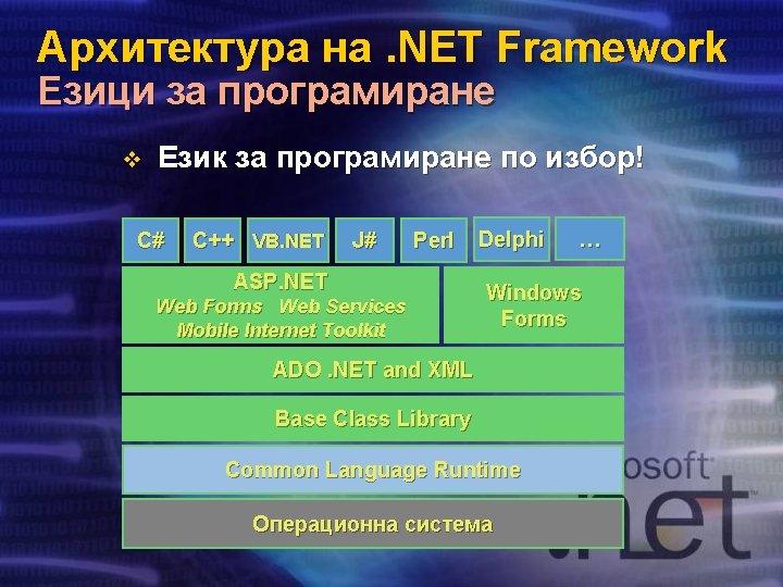 Архитектура на. NET Framework Езици за програмиране v Език за програмиране по избор! C#