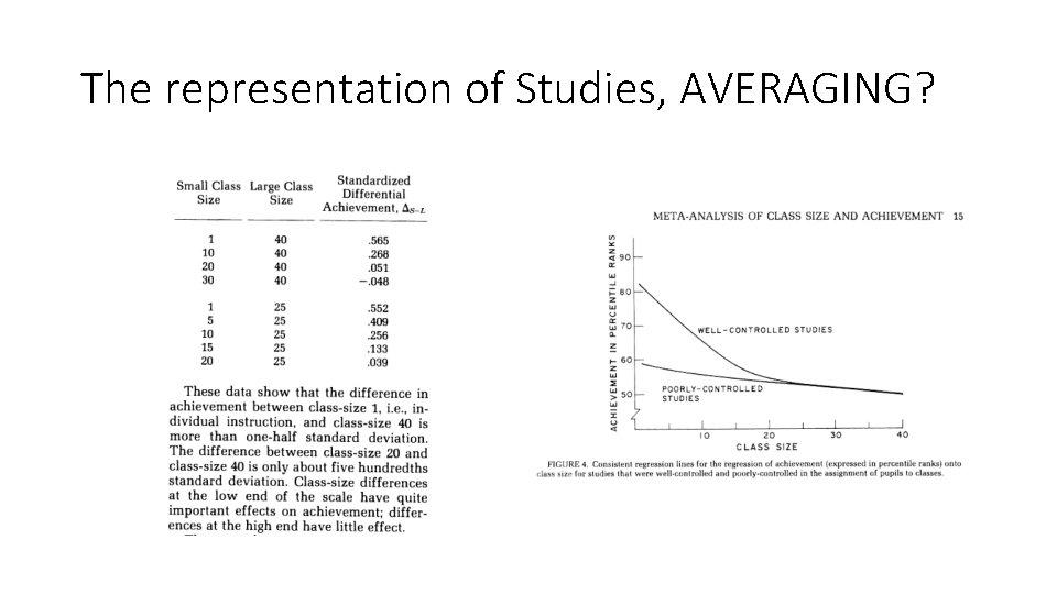 The representation of Studies, AVERAGING?