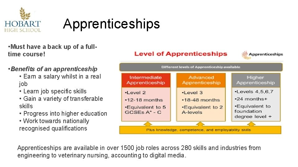 Apprenticeships • Must have a back up of a fulltime course! • Benefits of