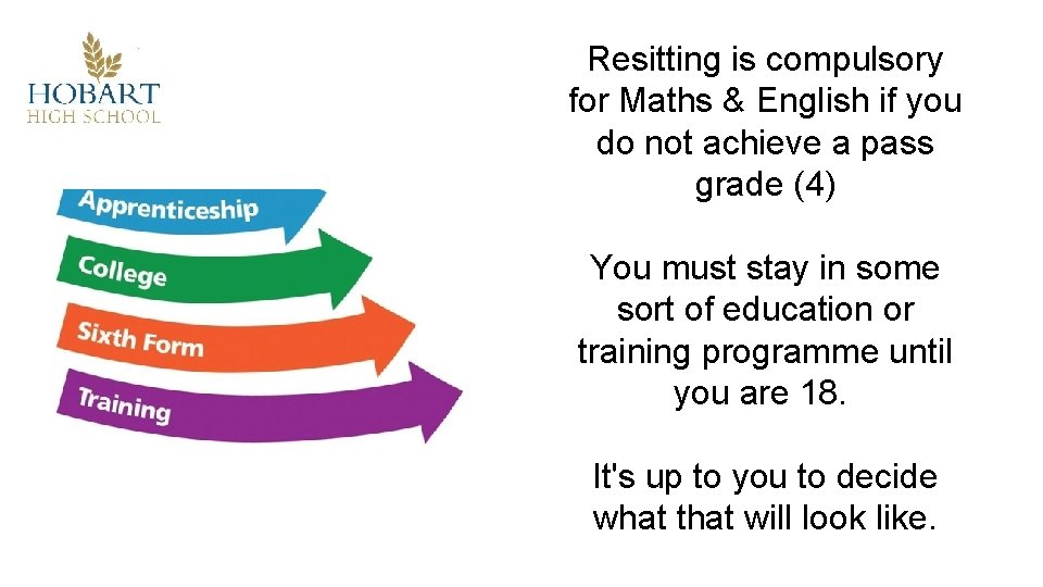 Resitting is compulsory for Maths & English if you do not achieve a pass