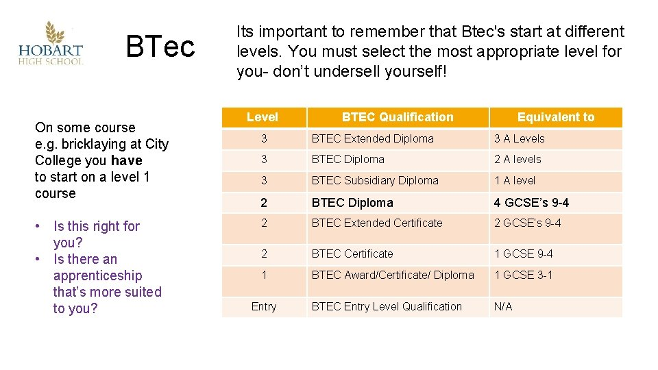 BTec On some course e. g. bricklaying at City College you have to start